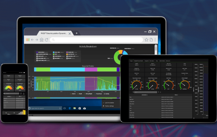 eRIGS data acquisition system dashboard accessed via mobile, desktop and tablet via Ranger Live