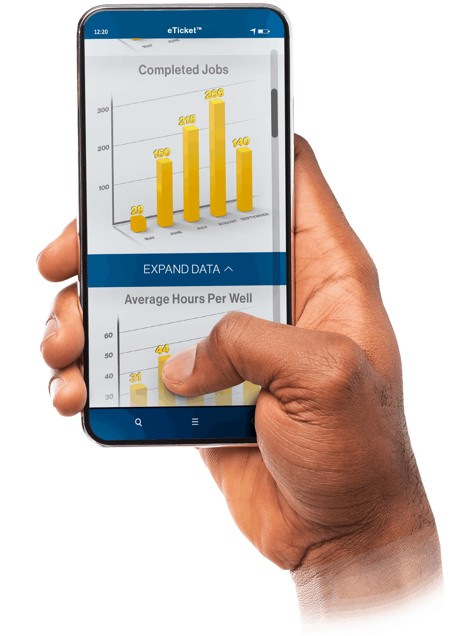 eTicket is a part of Ranger Live & provides customers with activity reporting, KPI metrics, post-job metrics via your smart phone.